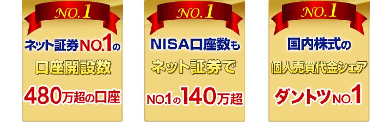 SBI証券NISA口座